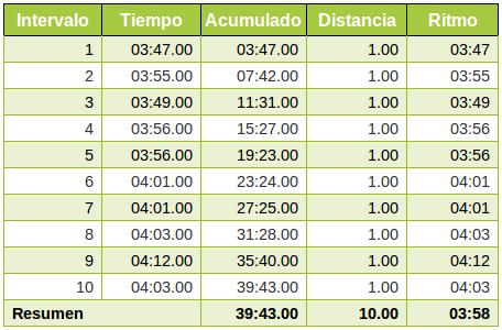 tiempos-aranjuez-2010-3